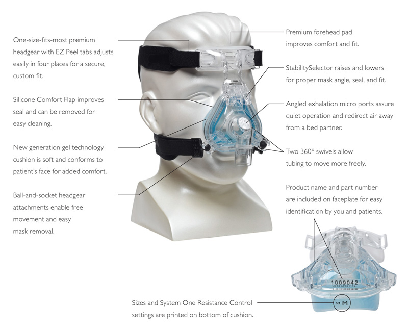 ComfortGel Blue Nasal Mask with Headgear