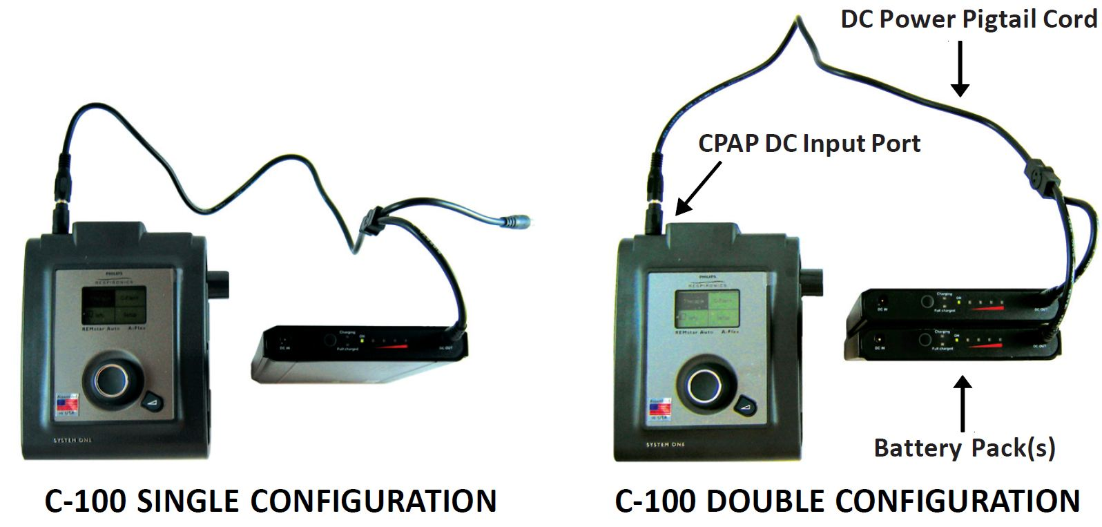 CPAP Battery